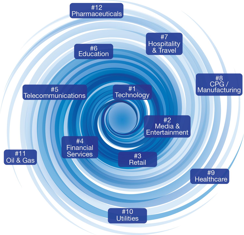 Digital vortex - cyfrowy wir